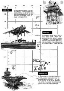 Il coinvolgimento dei velivoli militari
